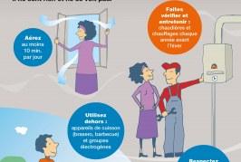 Campagne nationale 2018/2019 de prévention et d'information sur les risques d'intoxication au monoxyde de carbone