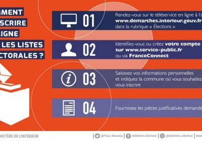 Infographie_Inscription_listes_electorales_2020_Comment s'inscrire