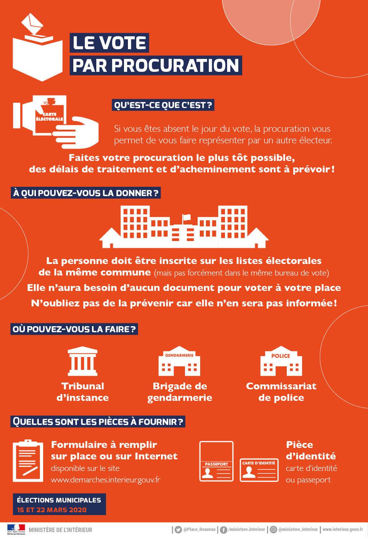 Infographie_Inscription_listes_electorales_2020_Vote_par_procuration
